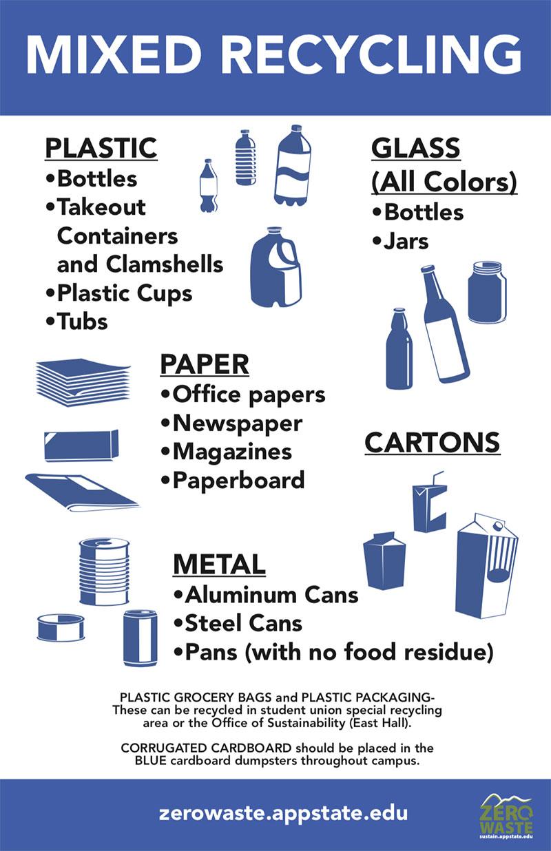 Items University Sustainability Appalachian State