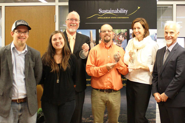 Sustainability Research Forum